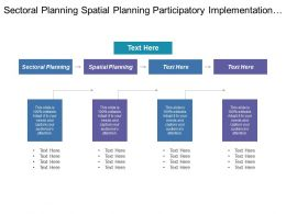 Sectoral Planning Spatial Planning Participatory Implementation Land Value