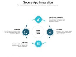 Secure App Integration Ppt Powerpoint Presentation Pictures Mockup Cpb
