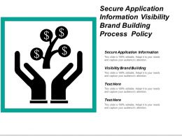 Secure Application Information Visibility Brand Building Process Policy
