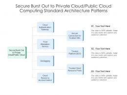Secure Burst Out To Private Cloud Public Cloud Computing Standard Architecture Patterns Ppt Slide