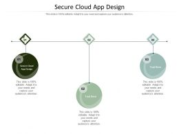 Secure Cloud App Design Ppt Powerpoint Presentation Gallery Demonstration Cpb