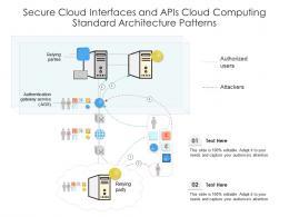 Secure Cloud Interfaces And APIs Cloud Computing Standard Architecture Patterns Ppt Presentation Diagram