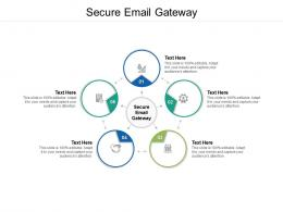Secure Email Gateway Ppt Powerpoint Presentation Portfolio Display Cpb