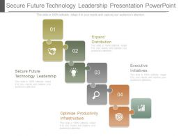 Secure Future Technology Leadership Presentation Powerpoint