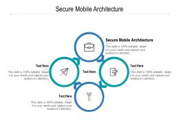 Secure Mobile Architecture Ppt Powerpoint Presentation Icon Smartart Cpb