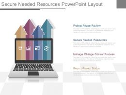Secure Needed Resources Powerpoint Layout