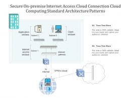 Secure On Premise Internet Access Cloud Connection Cloud Computing Standard Architecture Patterns Ppt Slide