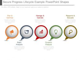Secure Progress Lifecycle Example Powerpoint Shapes