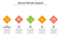 Secure Remote Support Ppt Powerpoint Presentation Slides Information Cpb