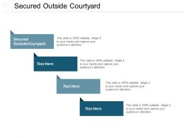 Secured Outside Courtyard Ppt Powerpoint Presentation Icon Microsoft Cpb
