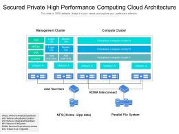 Secured Private High Performance Computing Cloud Architecture