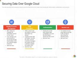 Securing Data Over Google Cloud Google Cloud IT Ppt Brochure