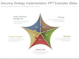 Securing Strategy Implementation Ppt Examples Slides