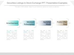 Securities Listings In Stock Exchange Ppt Presentation Examples
