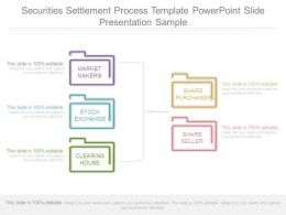 Securities Settlement Process Template Powerpoint Slide Presentation Sample