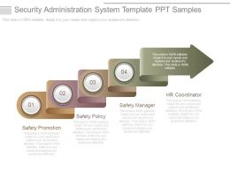Security Administration System Template Ppt Samples