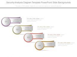 Security Analysis Diagram Template Powerpoint Slide Backgrounds