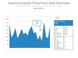Security Analysis Powerpoint Slide Download
