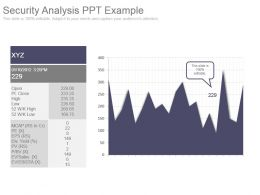 Security Analysis Ppt Example