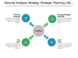 Security Analysis Strategy Strategic Planning Life Cycle Diagram Cpb