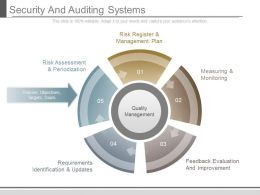 Security And Auditing Systems Powerpoint Slides