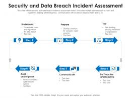 Security And Data Breach Incident Assessment
