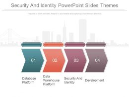Security And Identity Powerpoint Slides Themes