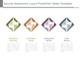 Security Assessment Layout Powerpoint Slides Templates