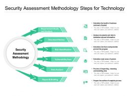 Security Assessment Methodology Steps For Technology