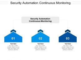 Security Automation Continuous Monitoring Ppt Powerpoint Presentation Summary Graphics Design Cpb