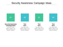 Security Awareness Campaign Ideas Ppt Powerpoint Presentation Graphics Cpb