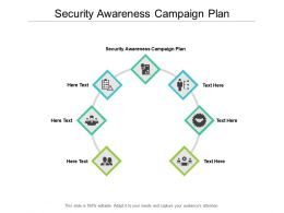 Security Awareness Campaign Plan Ppt Powerpoint Presentation Pictures Icon Cpb