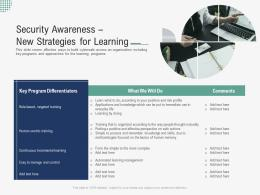 Security Awareness New Strategies For Learning Implementing Security Awareness Program Ppt Grid