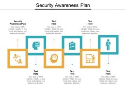 Security Awareness Plan Ppt Powerpoint Presentation Inspiration Outfit Cpb
