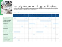 Security Awareness Program Timeline Cyber Security Phishing Awareness Training Ppt Rules