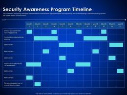 Security Awareness Program Timeline Enterprise Cyber Security Ppt Inspiration