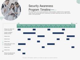 Security Awareness Program Timeline Implementing Security Awareness Program Ppt Portrait