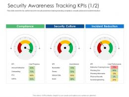 Security Awareness Tracking Kpis Culture Cyber Security Phishing Awareness Training Ppt Slides