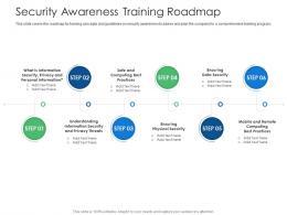 Security Awareness Training Roadmap Cyber Security Phishing Awareness Training Ppt Inspiration