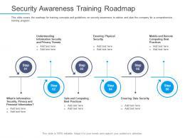 Security Awareness Training Roadmap Information Security Awareness Ppt Powerpoint Ideas