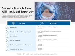 Security Breach Plan With Incident Topology