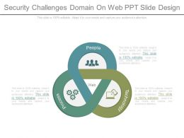 Security Challenges Domain On Web Ppt Slide Design