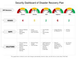 Security Dashboard Of Disaster Recovery Plan