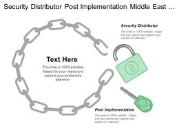 Security Distributor Post Implementation Middle East Africa Knowledge Centers