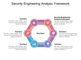 Security Engineering Analysis Framework Ppt Powerpoint Diagram Cpb
