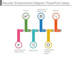 Security Enhancement Diagram Powerpoint Ideas