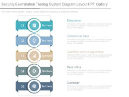 Security Examination Trading System Diagram Layout Ppt Gallery