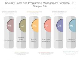 Security Facts And Programme Management Template Ppt Sample File