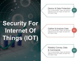 Security For Internet Of Things Iot Presentation Visual Aids