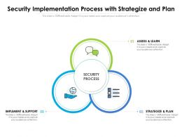 Security Implementation Process With Strategize And Plan